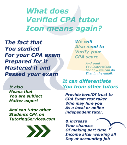 What does cpa mean